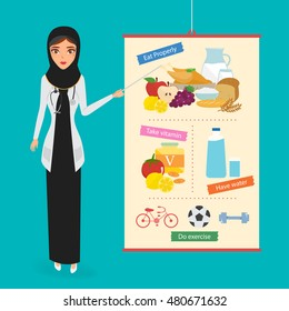 Arab doctor character- healthy food, health care.
