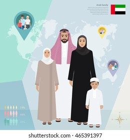 Arab family in national dress, infographics vector illustration
