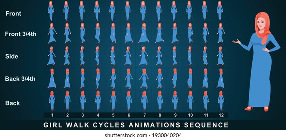 Arab Girl Character Walk Cycle Animation Sequence.  Frame by frame animation sprite sheet of  woman walk cycle. Girl walking sequences of Front, side, back, front three fourth and back three fourth.