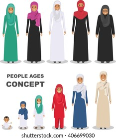 Arab people generations at different ages isolated on white background. Arab woman aging: baby, child, teenager, young, adult, old people. All age group of arab woman family. Generations woman.
