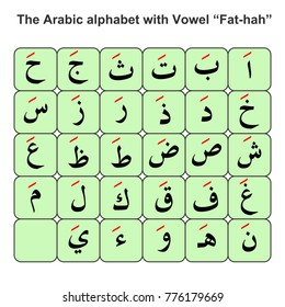 "The Arabic alphabet with Vowel ""Fat-hah"""