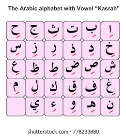 "The Arabic alphabet with Vowel ""Kasrah""."