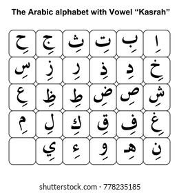 The Arabic alphabet with Vowel Dhammah""
