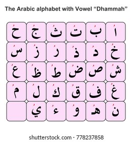 "The Arabic alphabet with Vowel ""Dhammah""."