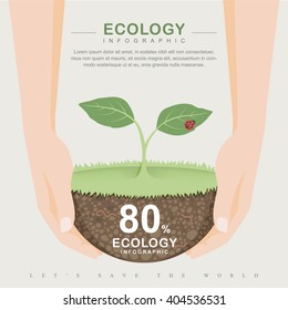 Arbor Day. Earth day. Ecology concept. Save the world concept. Infographic eco annual report template design. Concept vector illustration. Suitable for Greeting Card and Poster.