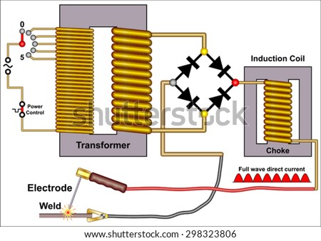 welding machine diagram wiring diagram yoy Robotic Circuit Diagram arc welding machine diagram wiring diagram spot welding machines diagram arc welding machine diagram