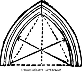 Equilateral Arch Images, Stock Photos & Vectors | Shutterstock
