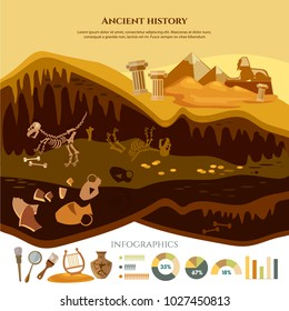Archeology and paleontology infographic. Archaeological excavation and achaeologists unearth ancient artifacts ancient history vector