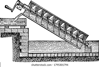 Archimedean Screw or screw pump is used for raising water from a low-lying body of water into irrigation ditches device, said to have been invented by Archimedes, vintage line drawing or engraving.
