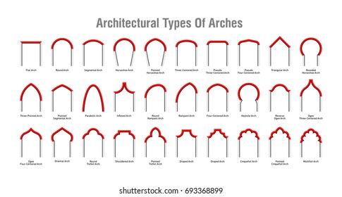 Architectural type of arches icons, arches with their forms and names, vector illustration