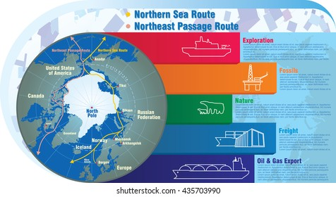 Arctic shipping and exploration. North petroleum export and import. Northern Sea Route info graphic design. North pole map. Vector illustration