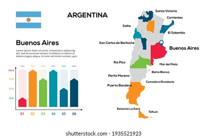 Argentina map. Image of a global map in the form of regions of Argentina regions. Country flag. Infographic timeline. Easy to edit