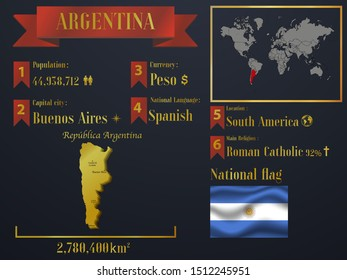 Argentina statistic data vizualization, travel infographic, information, workflow. Graphic vector illustration. National flag, American country silhouette, world map icon and business element