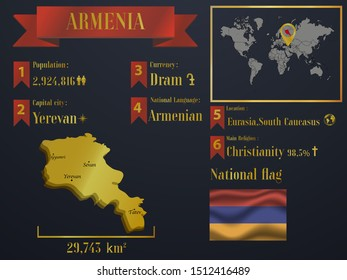 Armenia statistic data vizualization, travel infographic, information, workflow. Graphic vector illustration. National flag, Caucasian europe country silhouette, world map icon and business element