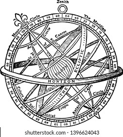 The armilla is one of the most ancient of astronomical instruments vintage line drawing or engraving illustration.