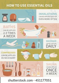 Aromatherapy infographic. How to use essential oils. All objects are conveniently grouped  and are easily editable.
