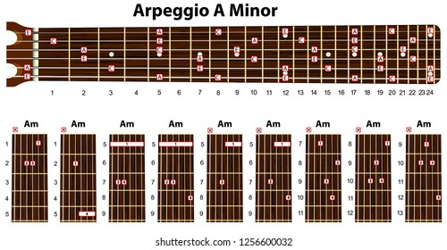 Arpeggios in A minor. Set of vector guitar chords. Tab. Tablature Figured figure. Guitar lesson