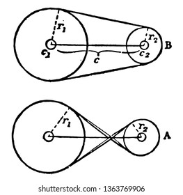 Arrangement of the pulley: crossed belt and non-crossed belt. The pulleys are constructed with circles that have categorized radii and drawn tangent traces (ropes), vintage line drawing or engraving
