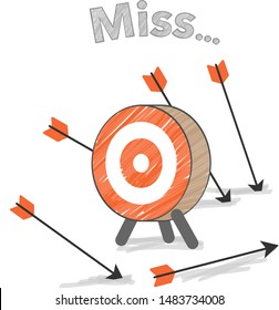 Arrow and target, miss image