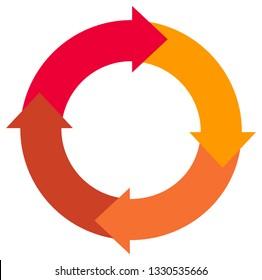 Arrows making a circle shape. Continuum.