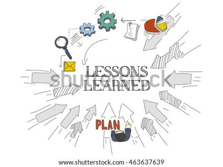 arrows showing lessons learned のベクター画像素材 ロイヤリティ