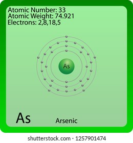 Arsenic Atom Symbol