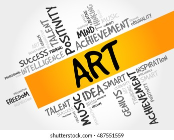 ART word cloud, concept presentation background
