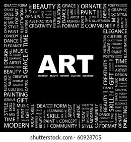 Music Word Art Ideas