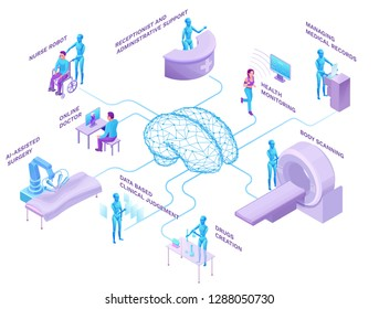 Artificial intelligence in healthcare infographics, Medical robot set, isometric 3d vector illustration with ai technology in future medicine, smart robotic sugery, nurse, online consultation