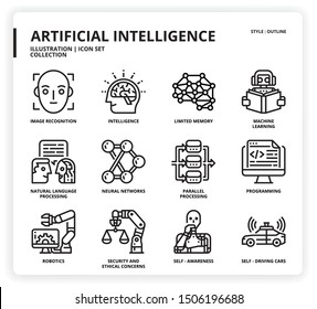 Artificial Intelligence icon set for web design, book, magazine, poster, ads, app, etc.