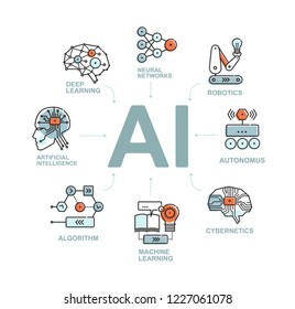Artificial Intelligence infographic design with thin line icons of AI, neural network, cybernetics, deep learning and problem solving. AI flat line infographic. Vector illustration isolated from white