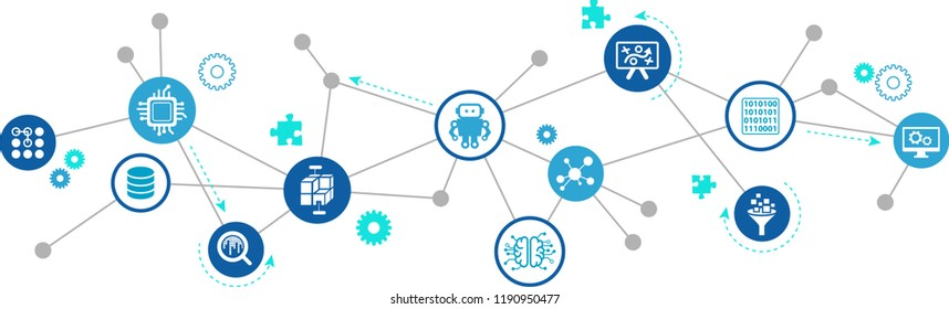 artificial intelligence / machine learning / deep learning / IoT vector illustration