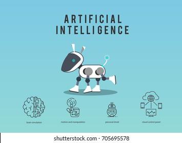 Artificial intelligence robot illustration design
