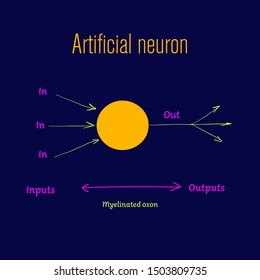 artificial neuron and myelinated axon with signal flow from inputs at dendrites to outputs at axon terminal. Colorful vector illustration isolated on dark blue background