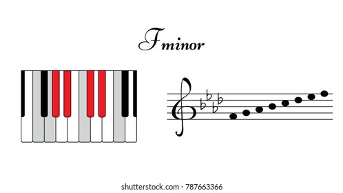 F Sharp Minor Chord Images Stock Photos Vectors Shutterstock