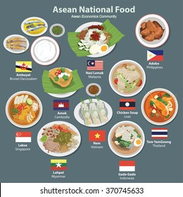 Asean Economics CommunityAEC food