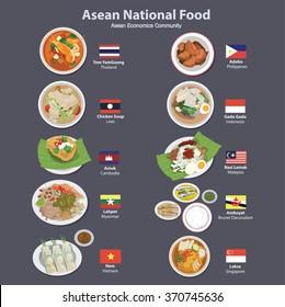 Asean Economics CommunityAEC food