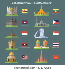 asean national landmark(AEC)