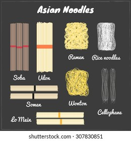 Asian noodles including soba, udon, ramen, rice, somen, wonton, cellophane, lo mein (egg).