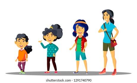 Asiatic Generation Female Set Vector. Mother, Daughter, Granddaughter, Baby. Vector. Isolated Illustration