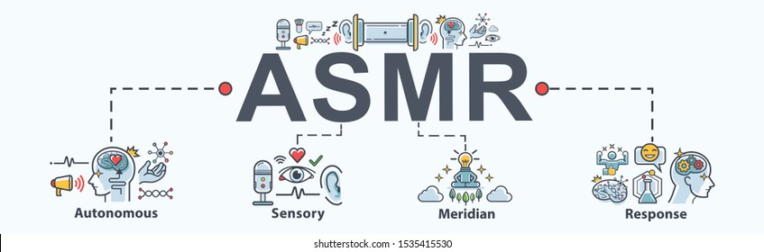 ASMR banner web icon for healthy, Autonomous sensory meridian response, Earphones, heart shape, sound waves as a symbol of enjoying sounds, whisper and music. Flat cartoon infographic.