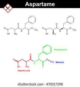 Aspartame - artificial sweetener, chemical formulas, E951 food additive, 2d vector illustration on white background, eps 8