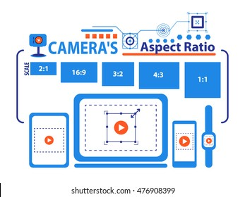 aspect ratio screen sizes dimensions different for device display. vector
