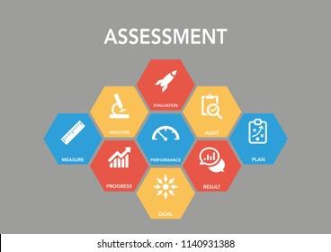 Assesment Icon Concept