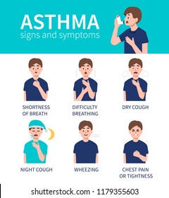 Asthma bronchiale symptoms infographic. Flat style vector illustration isolated on white background.
