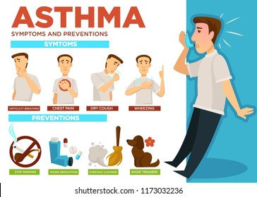Asthma symptoms and prevention of disease infographic vector