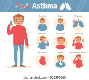 Asthma symptoms. Vector. Cartoon character. Isolated. Flat.