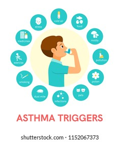 Asthma triggers flat icons Man use an inhaler.Vector illustration