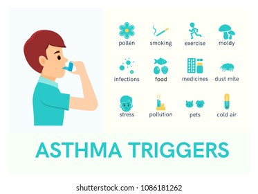 Asthma triggers. Man use an inhaler.Flat icons. Vector illustration