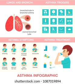 Asthma triggers. Woman use an inhaler.Flat icons. Vector illustration